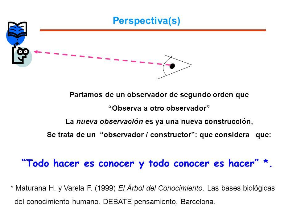 Perspectiva(s) Partamos de un observador de segundo orden que Observa a otro observador La nueva observación es ya una nueva construcción, Se trata de