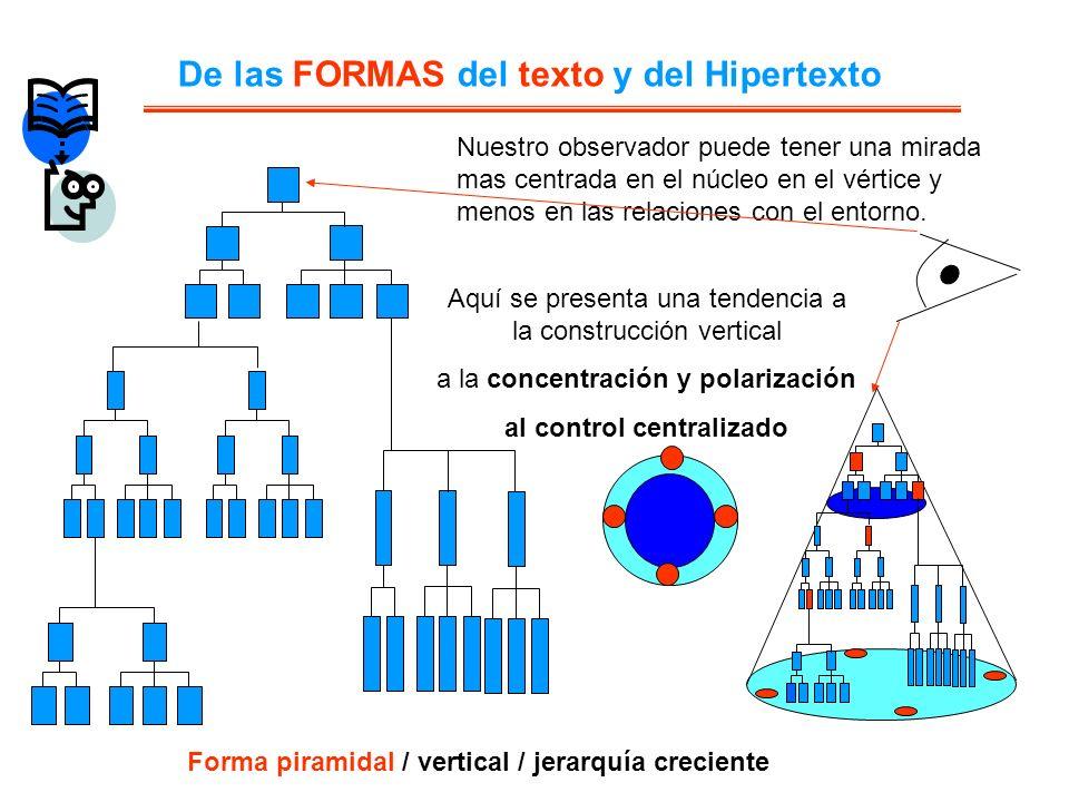 De las FORMAS del texto y del Hipertexto Nuestro observador puede tener una mirada mas centrada en el núcleo en el vértice y menos en las relaciones c