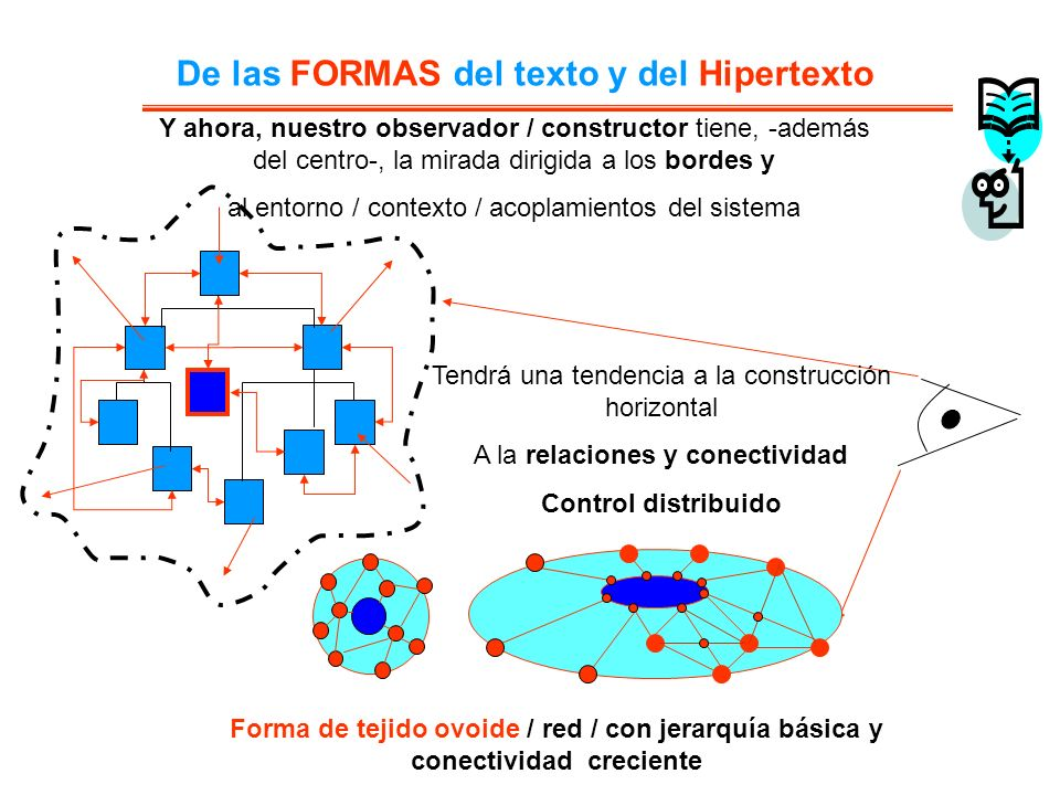 De las FORMAS del texto y del Hipertexto Y ahora, nuestro observador / constructor tiene, -además del centro-, la mirada dirigida a los bordes y al en