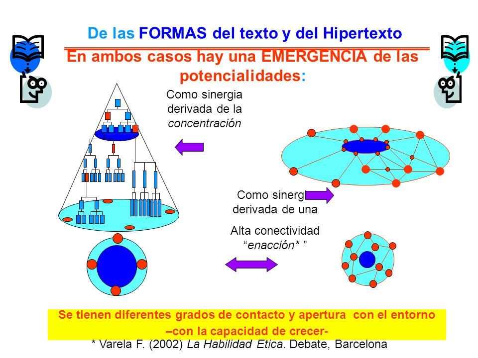 De las FORMAS del texto y del Hipertexto En ambos casos hay una EMERGENCIA de las potencialidades: Como sinergia derivada de la concentración Como sin