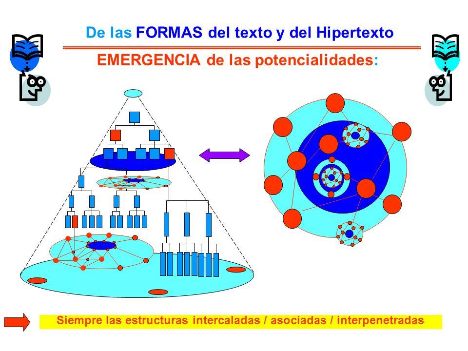 De las FORMAS del texto y del Hipertexto EMERGENCIA de las potencialidades: Siempre las estructuras intercaladas / asociadas / interpenetradas
