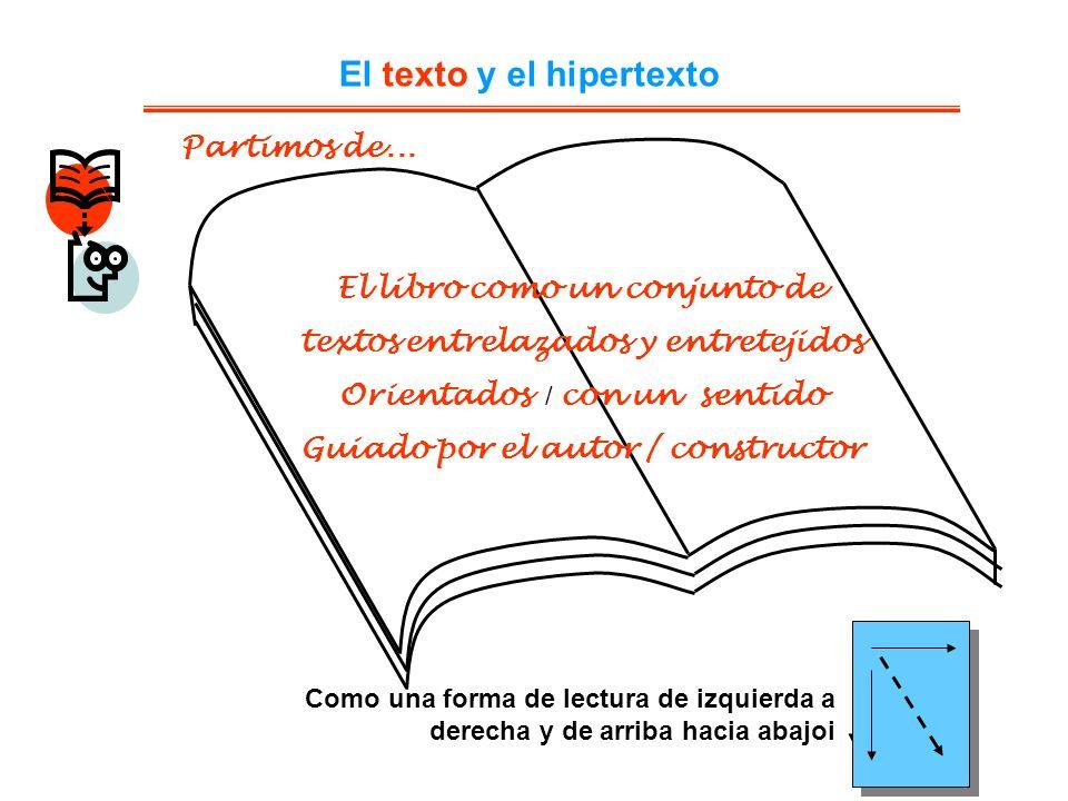 El texto y el hipertexto El libro como un conjunto de textos entrelazados y entretejidos Orientados / con un sentido Guiado por el autor / constructor