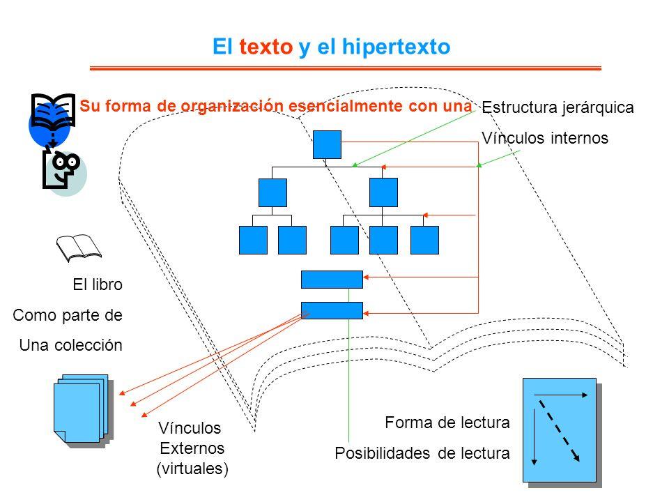 El texto y el hipertexto Estructura jerárquica Vínculos internos Forma de lectura Posibilidades de lectura Su forma de organización esencialmente con