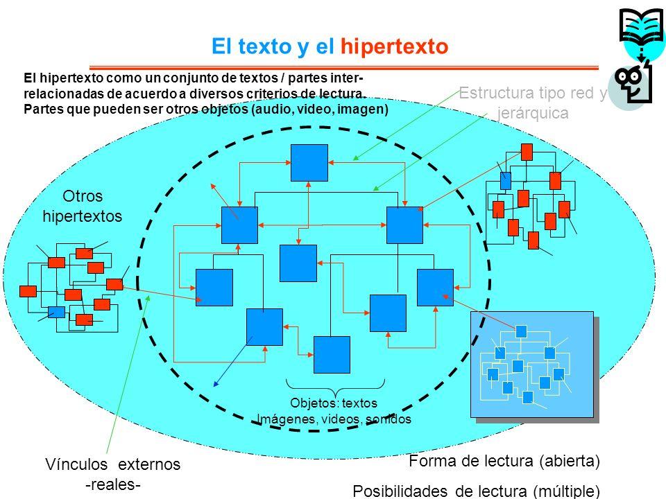 El texto y el hipertexto Estructura tipo red y jerárquica Vínculos externos -reales- Forma de lectura (abierta) Posibilidades de lectura (múltiple) Ob