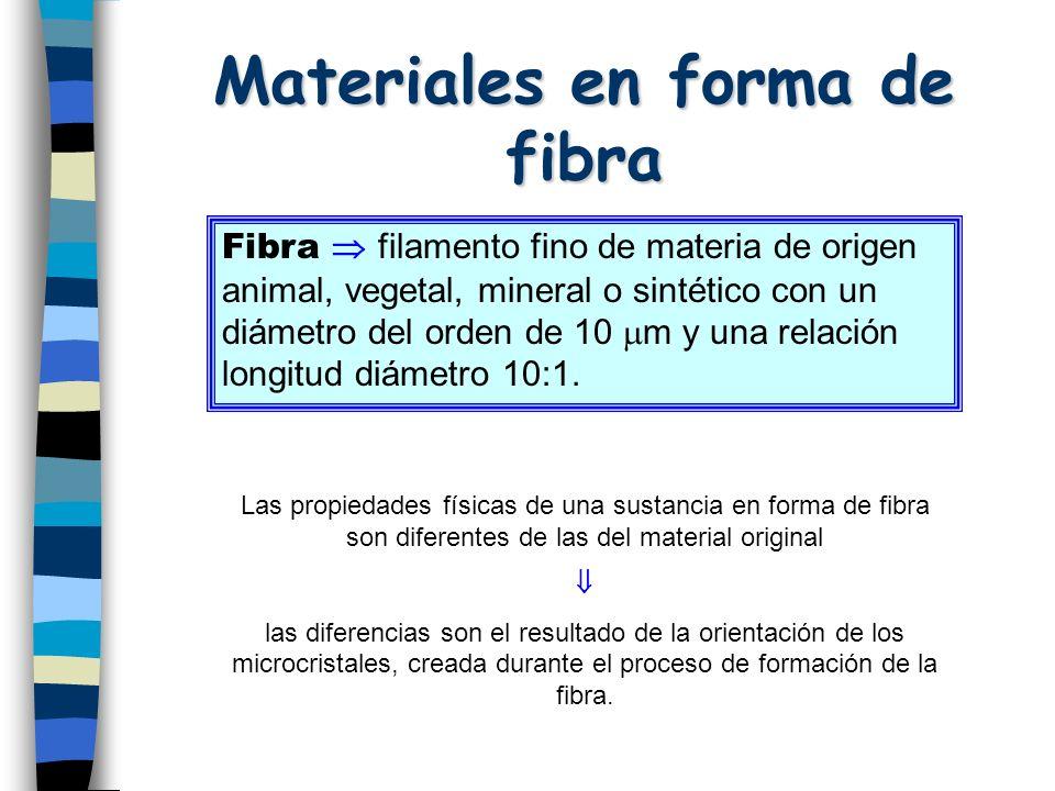 Materiales en forma de fibra Fibra filamento fino de materia de origen animal, vegetal, mineral o sintético con un diámetro del orden de 10 m y una relación longitud diámetro 10:1.