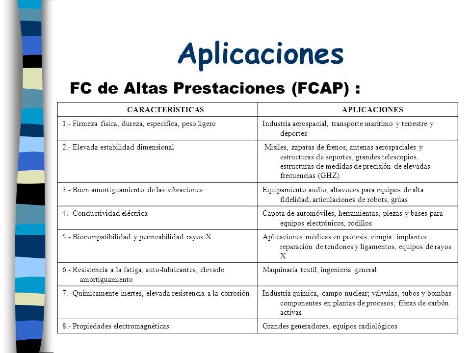 Aplicaciones FC de Altas Prestaciones (FCAP) : CARACTERÍSTICAS APLICACIONES 1.- Firmeza física, dureza, específica, peso ligeroIndustria aerospacial, transporte marítimo y terrestre y deportes 2.- Elevada estabilidad dimensional Misiles, zapatas de frenos, antenas aerospaciales y estructuras de soportes, grandes telescopios, estructuras de medidas de precisión de elevadas frecuencias (GHZ) 3.- Buen amortiguamiento de las vibracionesEquipamiento audio, altavoces para equipos de alta fidelidad, articulaciones de robots, grúas 4.- Conductividad eléctricaCapota de automóviles, herramientas, piezas y bases para equipos electrónicos, rodillos 5.- Biocompatibilidad y permeabilidad rayos XAplicaciones médicas en prótesis, cirugía, implantes, reparación de tendones y ligamentos, equipos de rayos X 6.- Resistencia a la fatiga, auto-lubricantes, elevado amortiguamiento Maquinaria textil, ingeniería general 7.- Químicamente inertes, elevada resistencia a la corrosiónIndustria química, campo nuclear; válvulas, tubos y bombas componentes en plantas de procesos; fibras de carbón activas 8.- Propiedades electromagnéticasGrandes generadores, equipos radiológicos