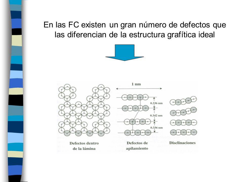 En las FC existen un gran número de defectos que las diferencian de la estructura grafítica ideal