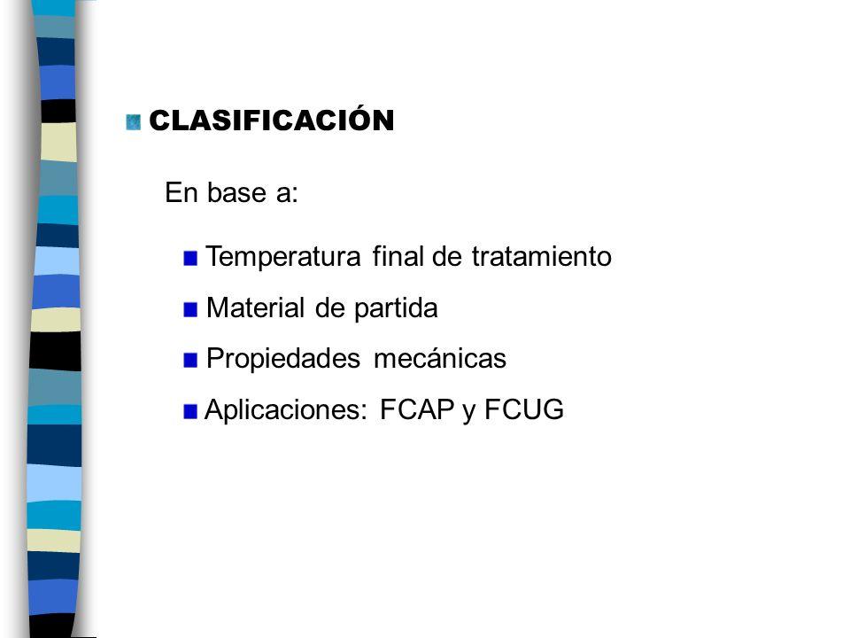 FC a partir de RESINAS FENÓLICAS Formaldehído + fenol resinas fenólicas Ventaja no es necesaria la etapa de estabilización.