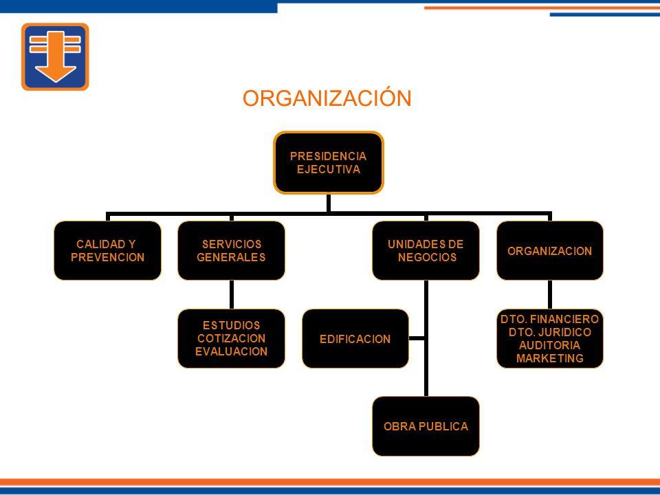 PRESIDENCIA EJECUTIVA CALIDAD Y PREVENCION SERVICIOS GENERALES ESTUDIOS COTIZACION EVALUACION UNIDADES DE NEGOCIOS OBRA PUBLICA EDIFICACION ORGANIZACION DTO.