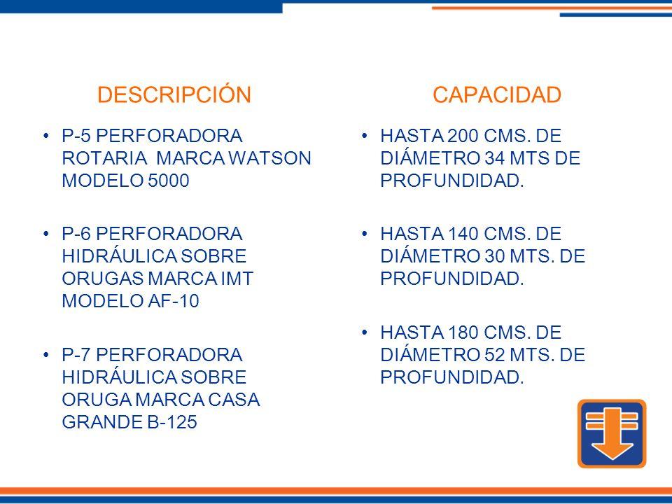 P-5 PERFORADORA ROTARIA MARCA WATSON MODELO 5000 P-6 PERFORADORA HIDRÁULICA SOBRE ORUGAS MARCA IMT MODELO AF-10 P-7 PERFORADORA HIDRÁULICA SOBRE ORUGA