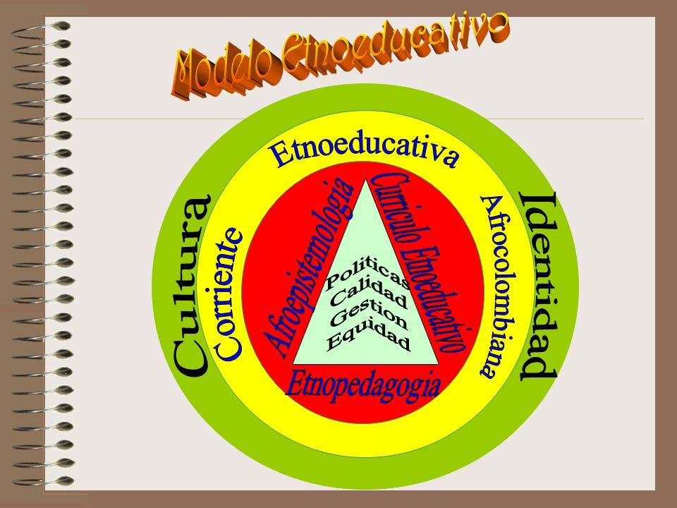 MODELO Según George Posner: Un modelo es una herramienta conceptual inventada por el hombre para entender mejor algún evento. Un modelo es la represen
