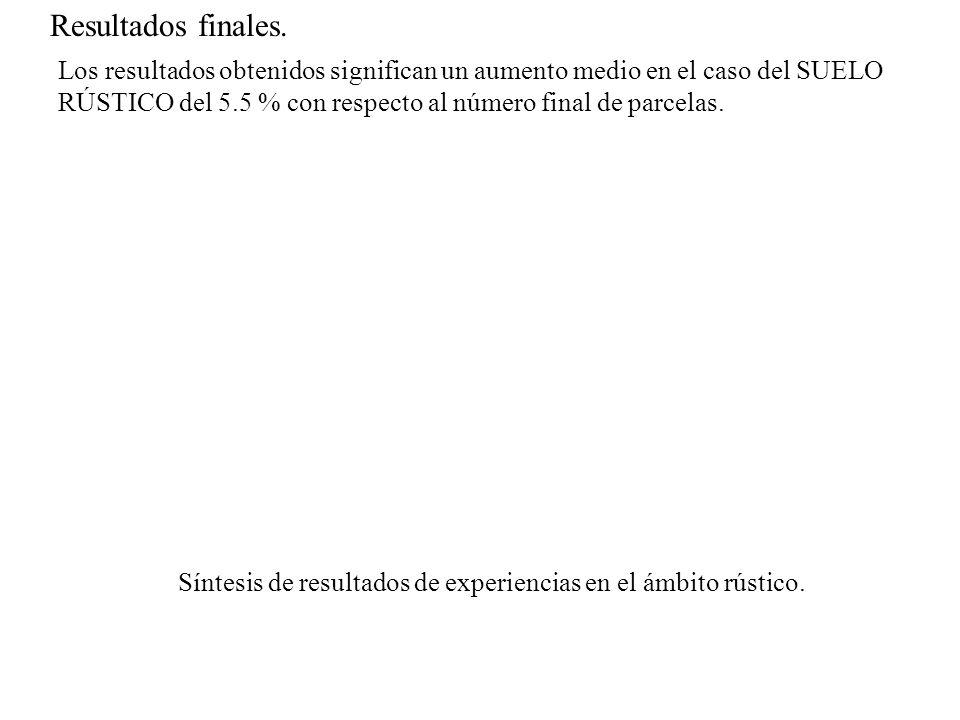 Resultados finales. Los resultados obtenidos significan un aumento medio en el caso del SUELO RÚSTICO del 5.5 % con respecto al número final de parcel