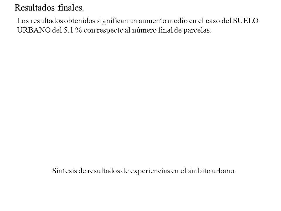 Resultados finales. Los resultados obtenidos significan un aumento medio en el caso del SUELO URBANO del 5.1 % con respecto al número final de parcela