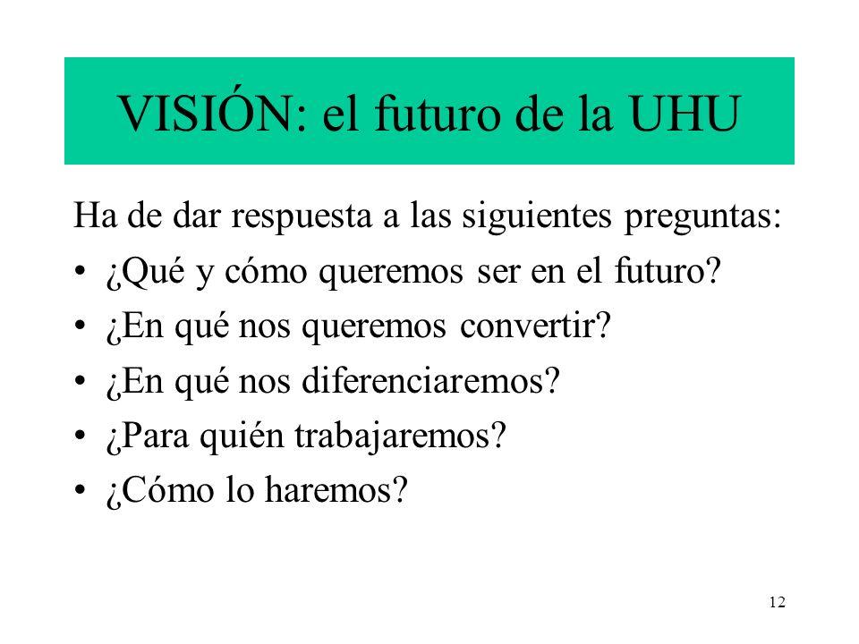 12 VISIÓN: el futuro de la UHU Ha de dar respuesta a las siguientes preguntas: ¿Qué y cómo queremos ser en el futuro? ¿En qué nos queremos convertir?