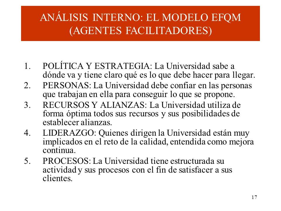 17 1.POLÍTICA Y ESTRATEGIA: La Universidad sabe a dónde va y tiene claro qué es lo que debe hacer para llegar. 2.PERSONAS: La Universidad debe confiar