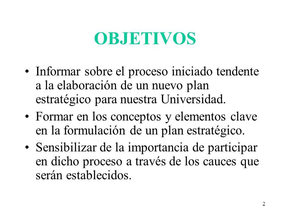 2 OBJETIVOS Informar sobre el proceso iniciado tendente a la elaboración de un nuevo plan estratégico para nuestra Universidad. Formar en los concepto