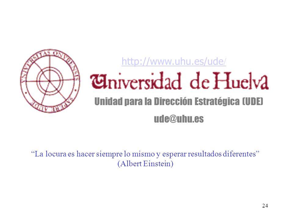 24 Unidad para la Dirección Estratégica (UDE) ude@uhu.es La locura es hacer siempre lo mismo y esperar resultados diferentes (Albert Einstein) http://