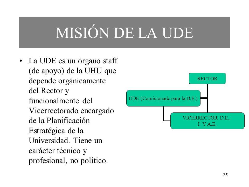 25 MISIÓN DE LA UDE La UDE es un órgano staff (de apoyo) de la UHU que depende orgánicamente del Rector y funcionalmente del Vicerrectorado encargado