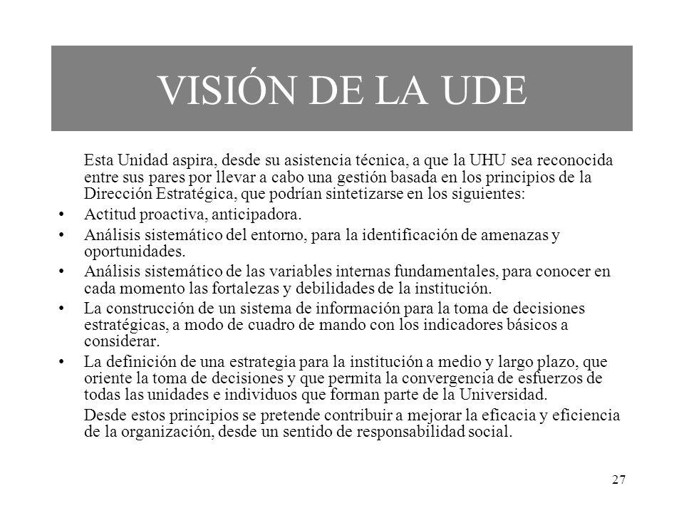 27 VISIÓN DE LA UDE Esta Unidad aspira, desde su asistencia técnica, a que la UHU sea reconocida entre sus pares por llevar a cabo una gestión basada
