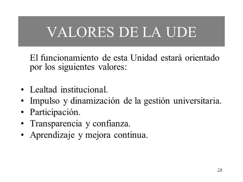 28 VALORES DE LA UDE El funcionamiento de esta Unidad estará orientado por los siguientes valores: Lealtad institucional. Impulso y dinamización de la