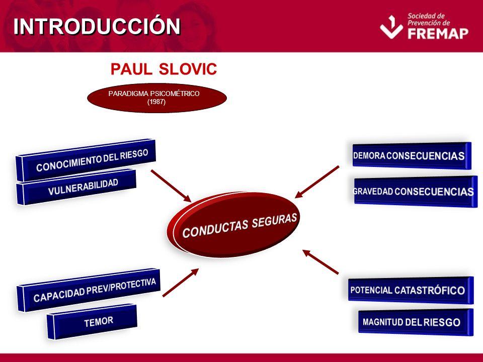 INTRODUCCIÓN PAUL SLOVIC PARADIGMA PSICOMÉTRICO (1987)