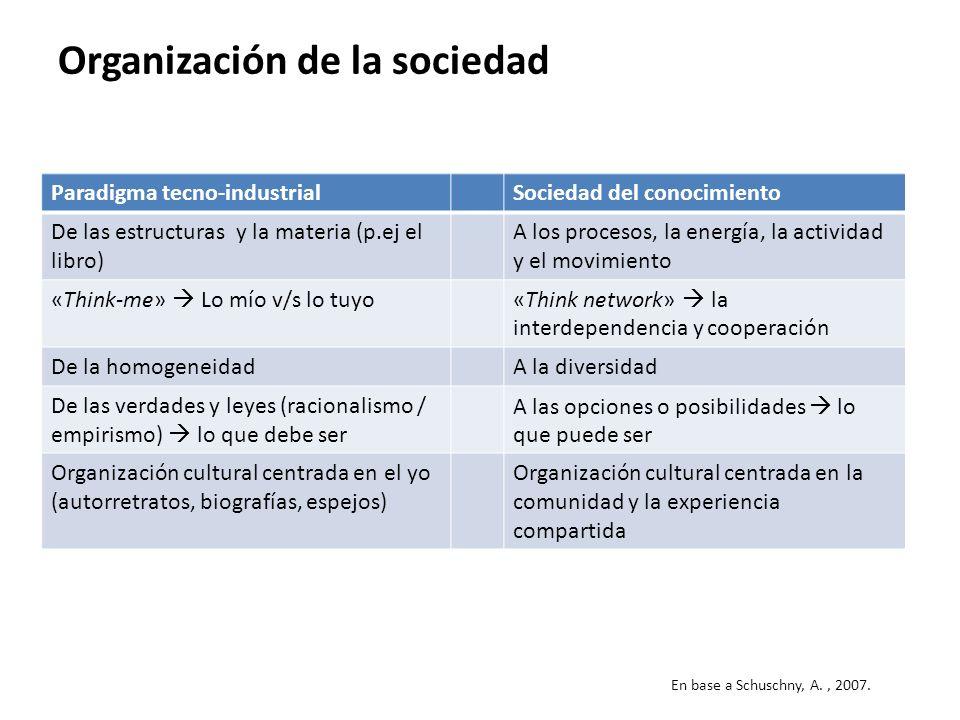 Organización de la sociedad Paradigma tecno-industrialSociedad del conocimiento De las estructuras y la materia (p.ej el libro) A los procesos, la energía, la actividad y el movimiento «Think-me» Lo mío v/s lo tuyo«Think network» la interdependencia y cooperación De la homogeneidadA la diversidad De las verdades y leyes (racionalismo / empirismo) lo que debe ser A las opciones o posibilidades lo que puede ser Organización cultural centrada en el yo (autorretratos, biografías, espejos) Organización cultural centrada en la comunidad y la experiencia compartida En base a Schuschny, A., 2007.