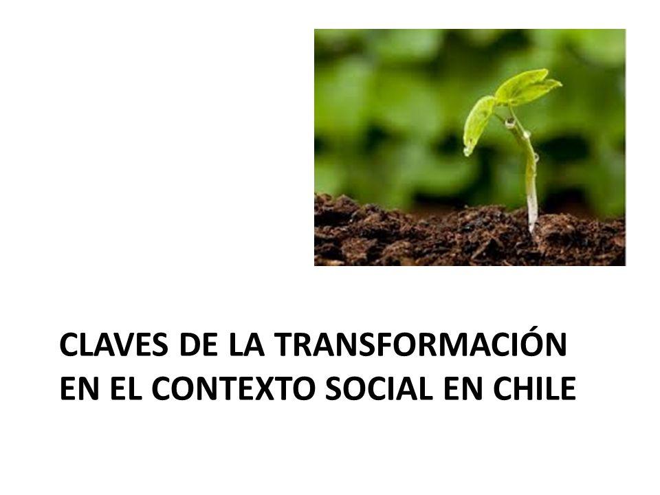 CLAVES DE LA TRANSFORMACIÓN EN EL CONTEXTO SOCIAL EN CHILE