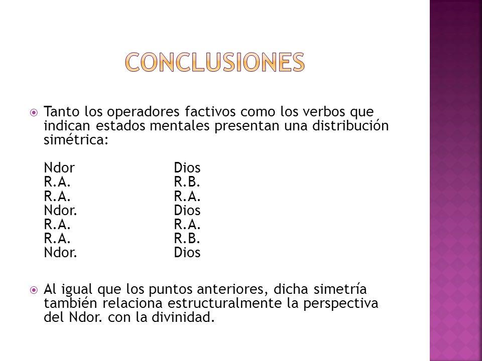 Tanto los operadores factivos como los verbos que indican estados mentales presentan una distribución simétrica: NdorDios R.A.R.B. R.A.R.A. Ndor.Dios