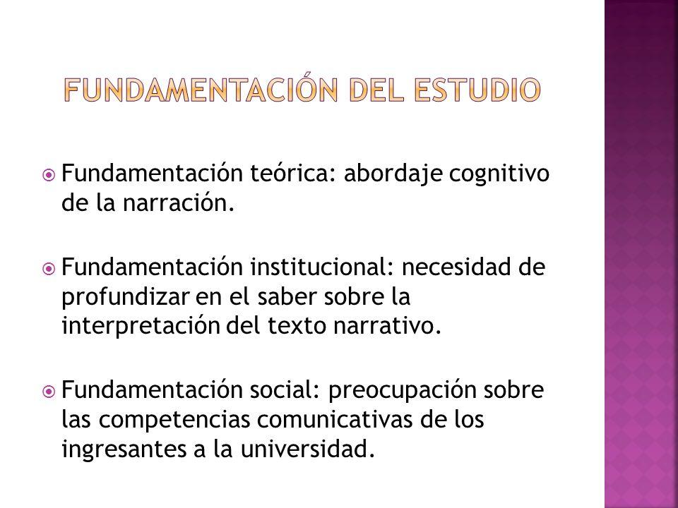 Fundamentación teórica: abordaje cognitivo de la narración. Fundamentación institucional: necesidad de profundizar en el saber sobre la interpretación