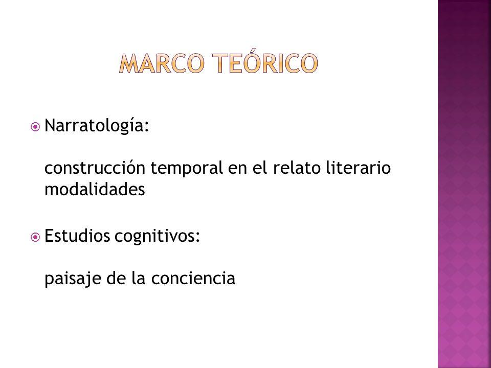 Narratología: construcción temporal en el relato literario modalidades Estudios cognitivos: paisaje de la conciencia