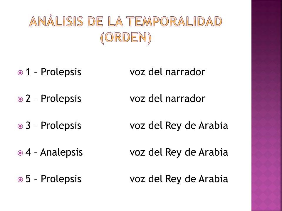 1 – Prolepsisvoz del narrador 2 – Prolepsisvoz del narrador 3 – Prolepsisvoz del Rey de Arabia 4 – Analepsisvoz del Rey de Arabia 5 – Prolepsisvoz del