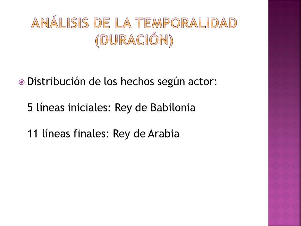 Distribución de los hechos según actor: 5 líneas iniciales: Rey de Babilonia 11 líneas finales: Rey de Arabia