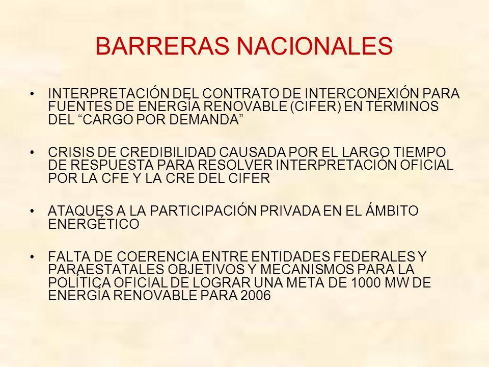 BARRERAS NACIONALES INTERPRETACIÓN DEL CONTRATO DE INTERCONEXIÓN PARA FUENTES DE ENERGÍA RENOVABLE (CIFER) EN TÉRMINOS DEL CARGO POR DEMANDA CRISIS DE CREDIBILIDAD CAUSADA POR EL LARGO TIEMPO DE RESPUESTA PARA RESOLVER INTERPRETACIÓN OFICIAL POR LA CFE Y LA CRE DEL CIFER ATAQUES A LA PARTICIPACIÓN PRIVADA EN EL ÁMBITO ENERGÉTICO FALTA DE COERENCIA ENTRE ENTIDADES FEDERALES Y PARAESTATALES OBJETIVOS Y MECANISMOS PARA LA POLÍTICA OFICIAL DE LOGRAR UNA META DE 1000 MW DE ENERGÍA RENOVABLE PARA 2006