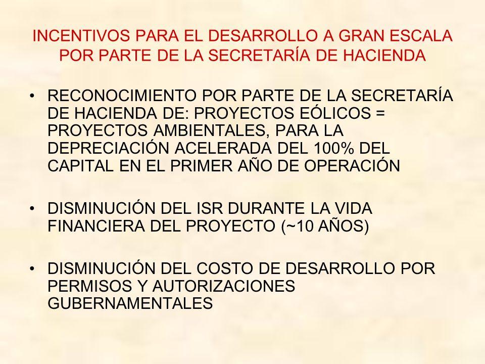 INCENTIVOS PARA EL DESARROLLO A GRAN ESCALA POR PARTE DE LA SECRETARÍA DE HACIENDA RECONOCIMIENTO POR PARTE DE LA SECRETARÍA DE HACIENDA DE: PROYECTOS EÓLICOS = PROYECTOS AMBIENTALES, PARA LA DEPRECIACIÓN ACELERADA DEL 100% DEL CAPITAL EN EL PRIMER AÑO DE OPERACIÓN DISMINUCIÓN DEL ISR DURANTE LA VIDA FINANCIERA DEL PROYECTO (~10 AÑOS) DISMINUCIÓN DEL COSTO DE DESARROLLO POR PERMISOS Y AUTORIZACIONES GUBERNAMENTALES
