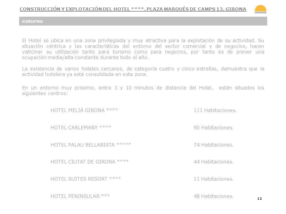 12 entorno El Hotel se ubica en una zona privilegiada y muy atractiva para la explotación de su actividad. Su situación céntrica y las características