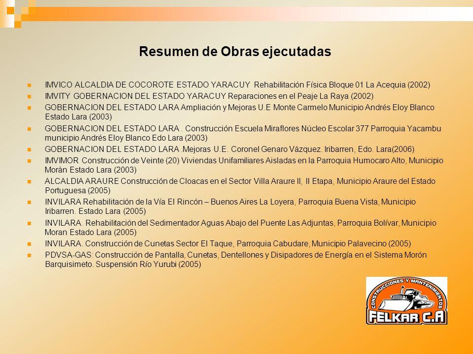 Resumen de Obras ejecutadas IMVICO ALCALDIA DE COCOROTE ESTADO YARACUY Rehabilitación Física Bloque 01 La Acequia (2002) IMVITY GOBERNACION DEL ESTADO