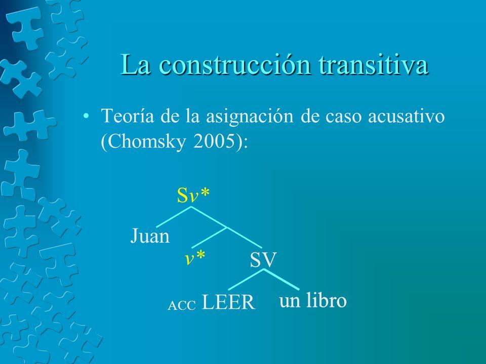 un libro La construcción transitiva Teoría de la asignación de caso acusativo (Chomsky 2005): LEER un libro v* SV Sv* Juan ACC