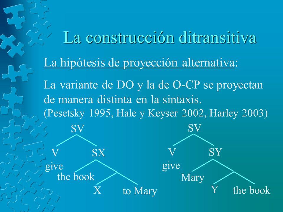 La construcción ditransitiva La hipótesis de proyección alternativa: La variante de DO y la de O-CP se proyectan de manera distinta en la sintaxis. (P