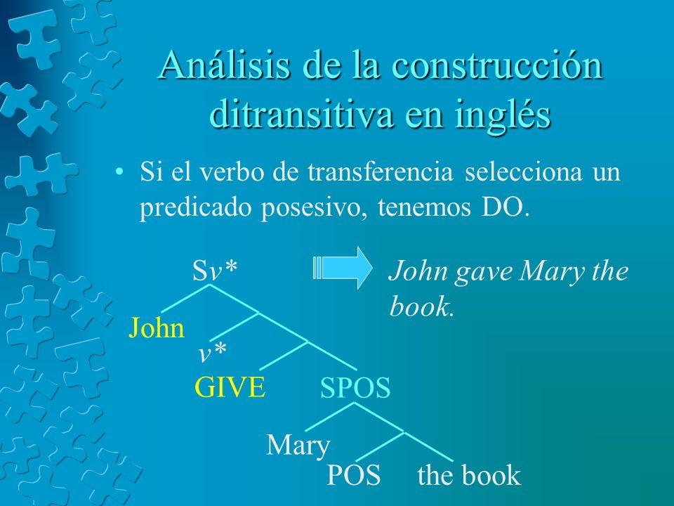 Análisis de la construcción ditransitiva en inglés Si el verbo de transferencia selecciona un predicado posesivo, tenemos DO. POSthe book Mary GIVE v*