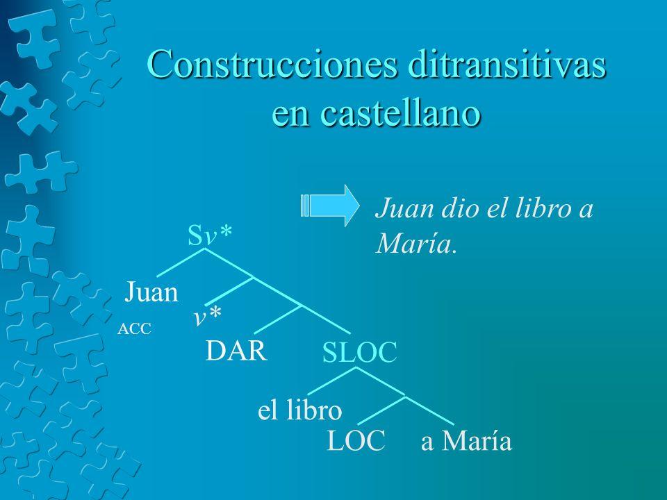 Construcciones ditransitivas en castellano LOCa María SLOC Juan dio el libro a María. DAR v* Sv* Juan ACC el libro