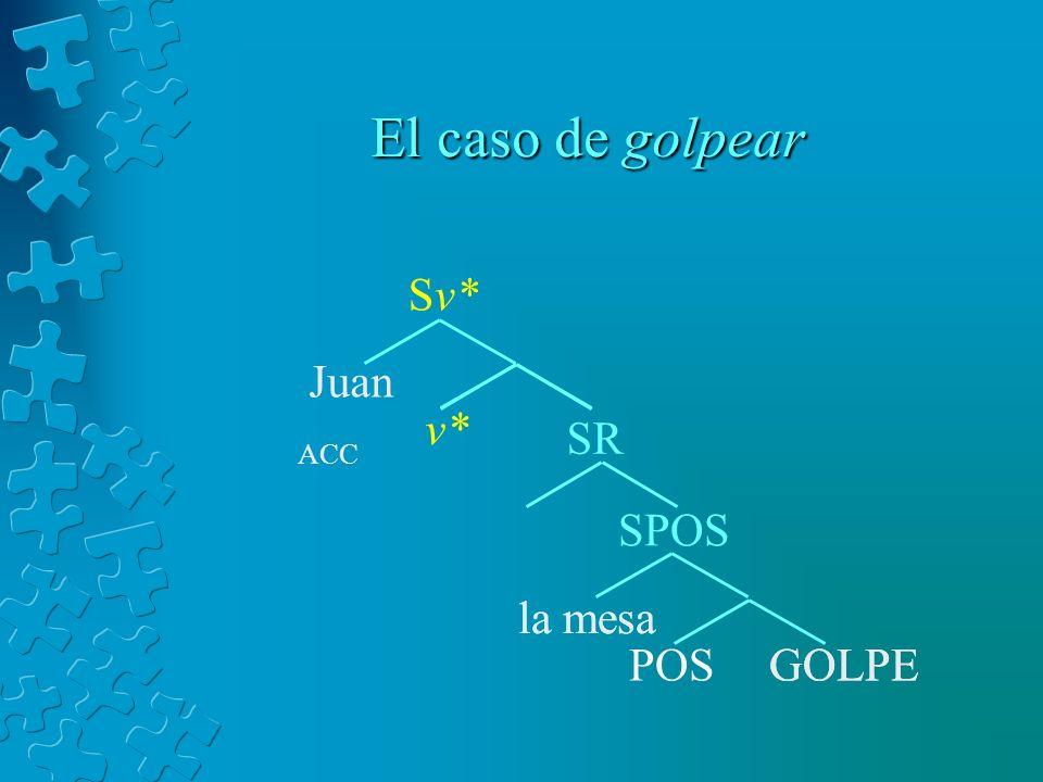la mesa GOLPE El caso de golpear POS la mesa SPOS SR v* Sv* Juan ACC GOLPE