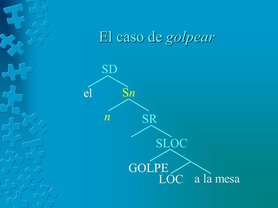 El caso de golpear GOLPE LOC a la mesa SLOC SR n SnSn GOLPE el SD