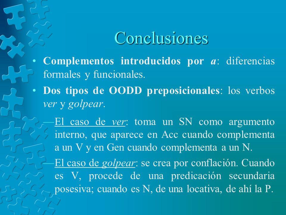 Conclusiones Complementos introducidos por a: diferencias formales y funcionales. Dos tipos de OODD preposicionales: los verbos ver y golpear. El caso