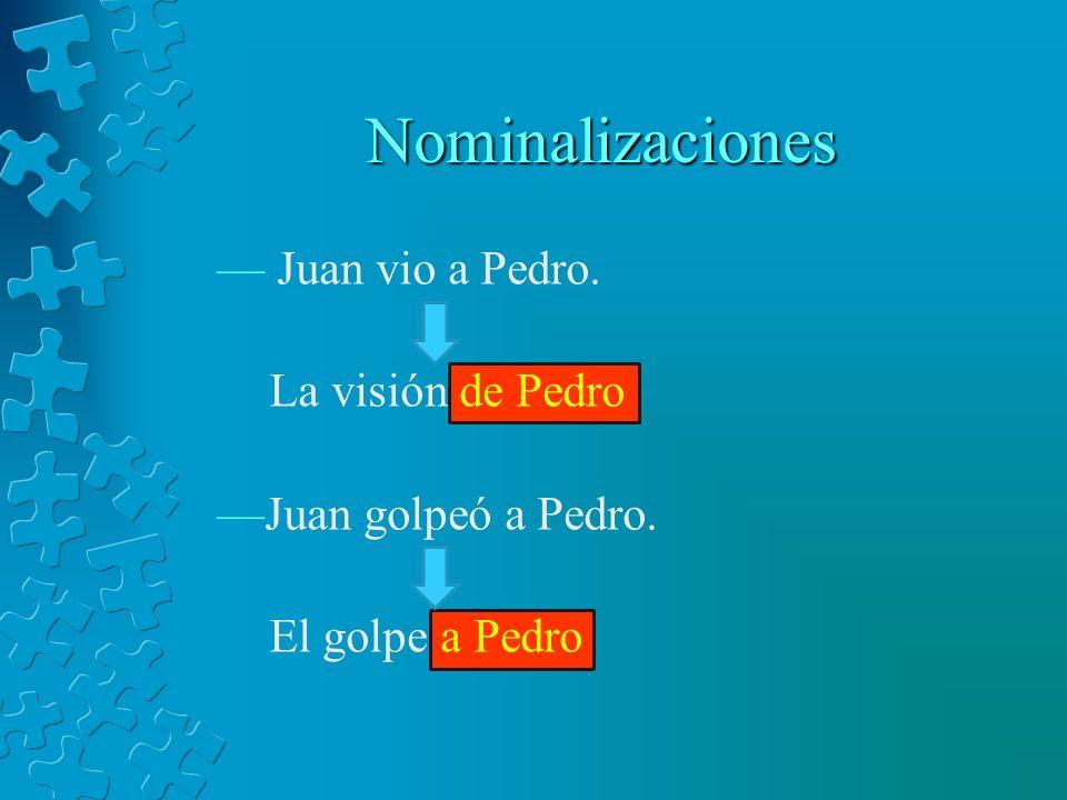 Nominalizaciones Juan vio a Pedro. La visión de Pedro Juan golpeó a Pedro. El golpe a Pedro