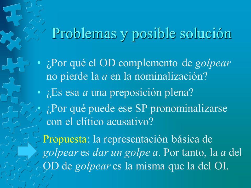 Problemas y posible solución ¿Por qué el OD complemento de golpear no pierde la a en la nominalización? ¿Es esa a una preposición plena? ¿Por qué pued