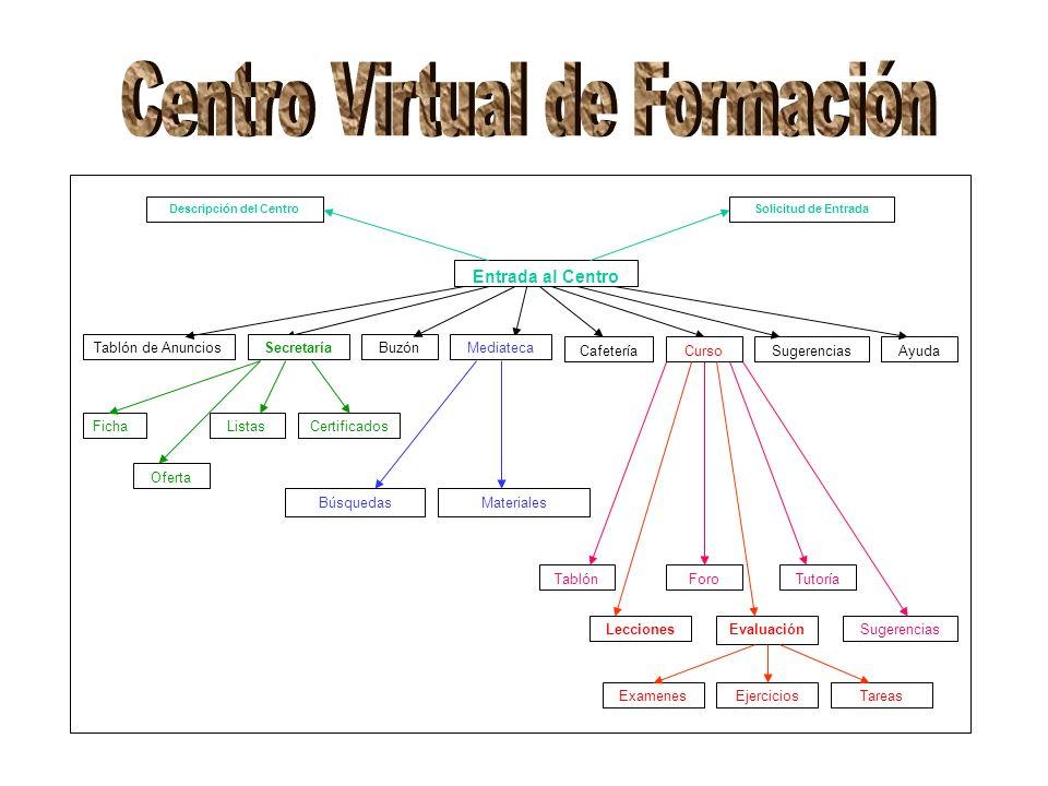 Entrada al Centro Descripción del CentroSolicitud de Entrada Secretaría Ficha Oferta CertificadosListas Mediateca BúsquedasMateriales ForoTutoría Tabl