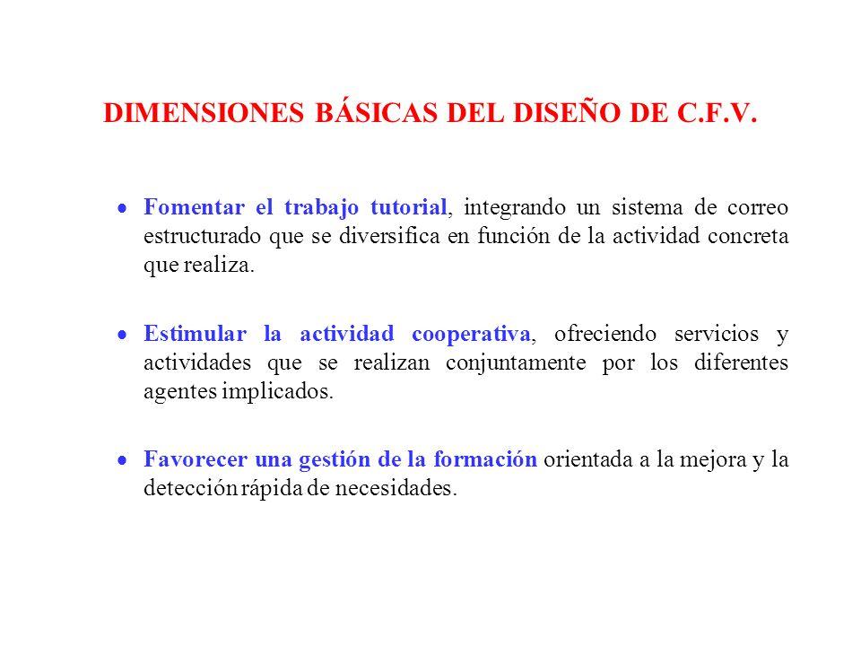 DIMENSIONES BÁSICAS DEL DISEÑO DE C.F.V. Fomentar el trabajo tutorial, integrando un sistema de correo estructurado que se diversifica en función de l
