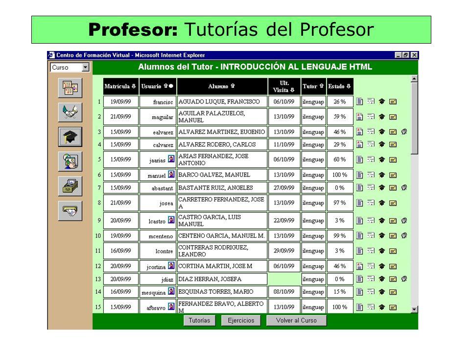 Profesor: Tutorías del Profesor