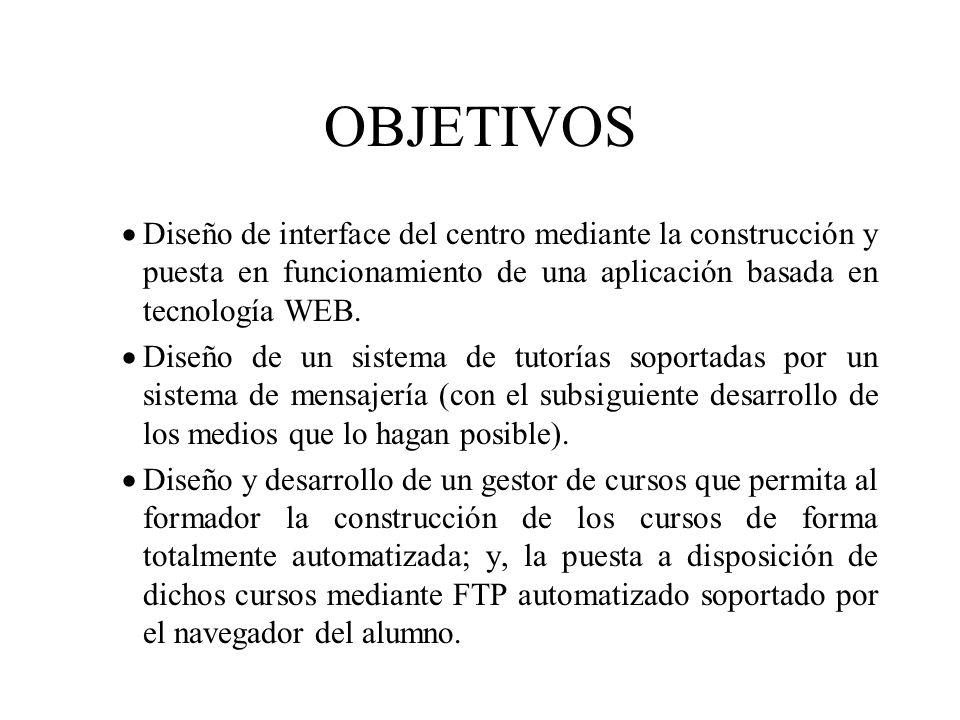 OBJETIVOS (cont.) Construcción del gestor administrativo de los cursos.