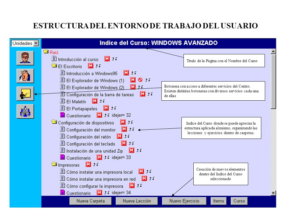 Titulo de la Página con el Nombre del Curso Creación de nuevos elementos dentro del Indice del Curso seleccionado Botonera con acceso a diferentes servicios del Centro.
